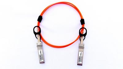 什么是10G SFP+AOC有源光缆?睿海光电告诉您