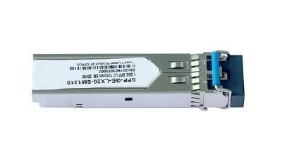 25G光模块/100G光模块展开趋势 睿海光电